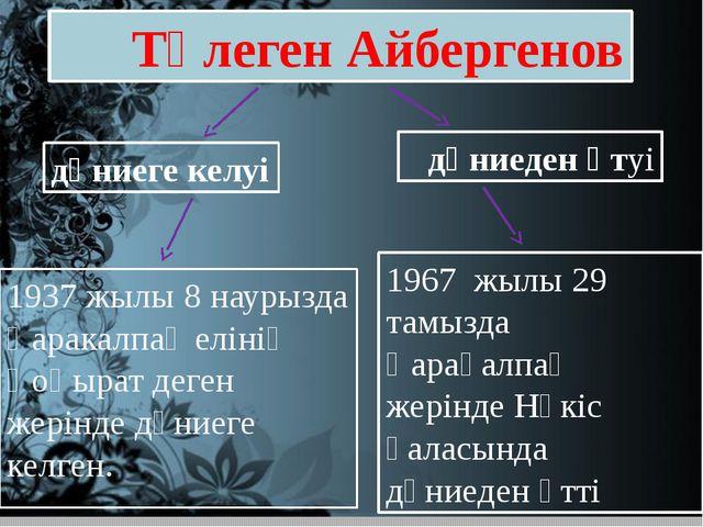 Төлеген Айбергенов дүниеге келуі дүниеден өтуі 1967 жылы 29 тамызда Қарақалп...