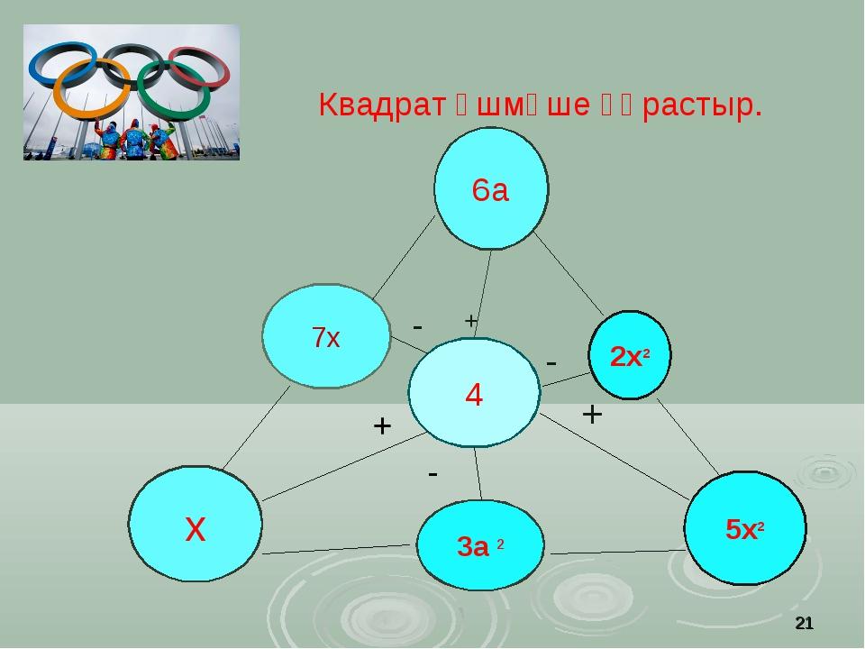 * Квадрат үшмүше құрастыр. 6а 7х х 4 2х² 3а ² 5х² + - + - + -