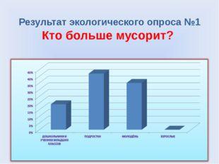 Результат экологического опроса №1 Кто больше мусорит?