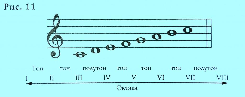 http://nagitaru.ru/wp-content/uploads/2012/03/DSC_8440-1024x408.jpg