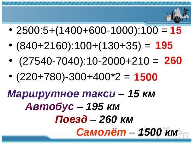 2500:5+(1400+600-1000):100 = (840+2160):100+(130+35) = (27540-7040):10-2000+2...