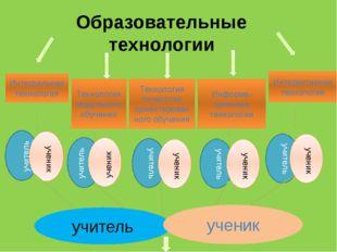Образовательные технологии Интегральная технология Технология модульного обуч