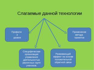 Слагаемые данной технологии Профили и уровни Применение метода проектов Специ