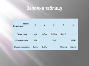 Заполни таблицу Задача Величина 1 2 3 4 5 Сила тока 4А 0,5А 0,22 А 0,01А Напр