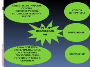 Структура исследования СПИСОК ЛИТЕРАТУРЫ Глава 1. ТЕОРЕТИЧЕСКИЕ ОСНОВЫ ПСИХОЛ