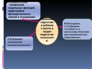 М.М.Безруких, С.П.Ефимова «готовность к школьному обучению многокомпонентное