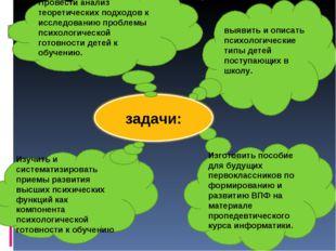 Изучить и систематизировать приемы развития высших психических функций как ко