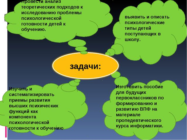Изучить и систематизировать приемы развития высших психических функций как ко...