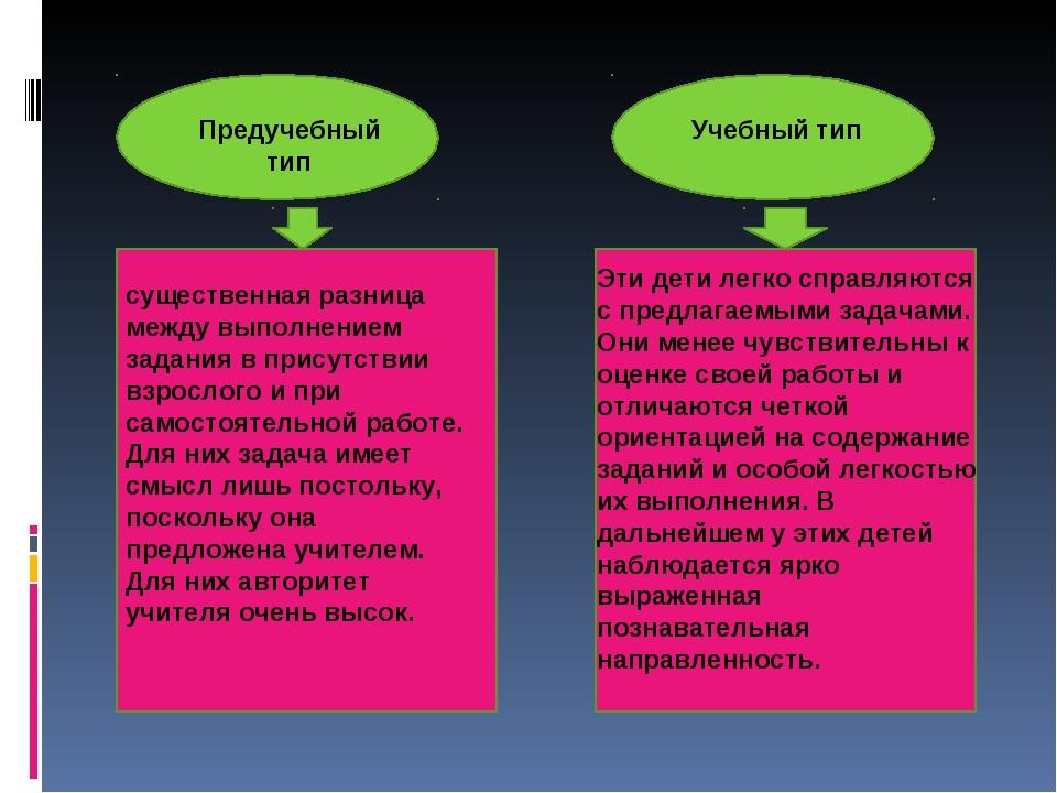 Предучебный тип Учебный тип существенная разница между выполнением задания в...