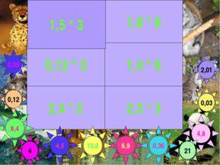 1,8 * 6 0,12 * 3 1,4 * 6 2,4 * 2 2,3 * 3 6,9 4,8 10,8 8,4 0,36 1,5 * 3 0,03 2