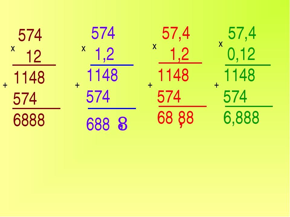 574 1,2 1148 574 688 8 574 12 1148 574 6888 57,4 1,2 1148 574 68 88 57,4 0,1...