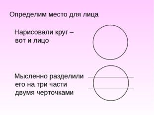 Определим место для лица Нарисовали круг – вот и лицо Мысленно разделили его