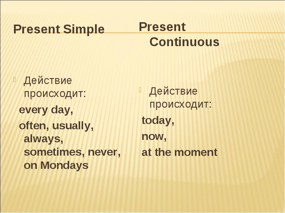 Present Simple Действие происходит: every day, often, usually, always, someti...