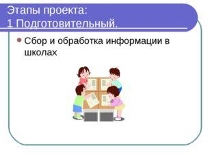 Этапы проекта: 1 Подготовительный. Сбор и обработка информации в школах