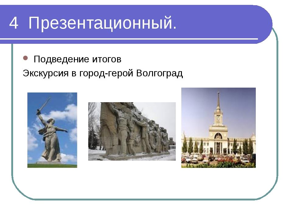 4 Презентационный. Подведение итогов Экскурсия в город-герой Волгоград