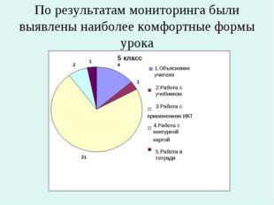 По результатам мониторинга были выявлены наиболее комфортные формы урока