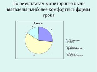 По результатам мониторинга были выявлены наиболее комфортные формы урока 1.Об