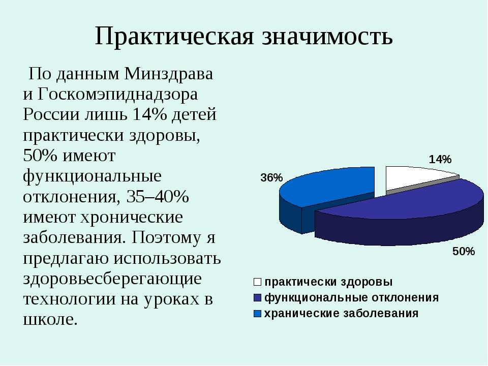 Практическая значимость По данным Минздрава и Госкомэпиднадзора России лишь 1...
