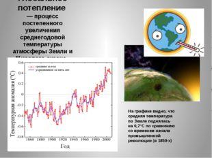 Глобальное потепление  — процесс постепенного увеличения среднегодовой темпер