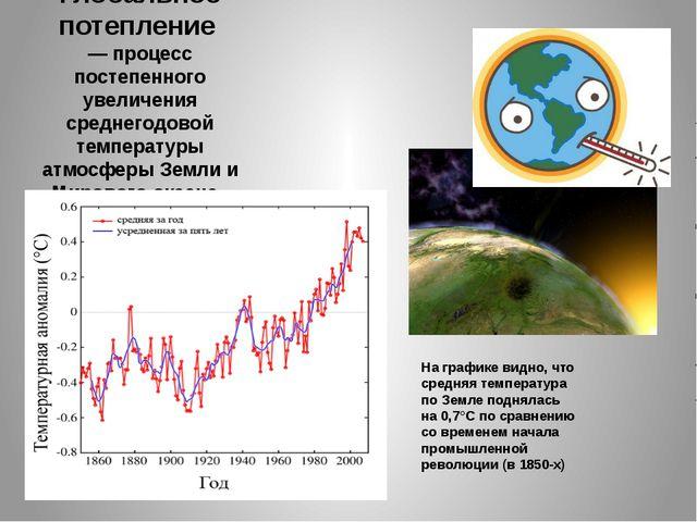 Глобальное потепление  — процесс постепенного увеличения среднегодовой темпер...