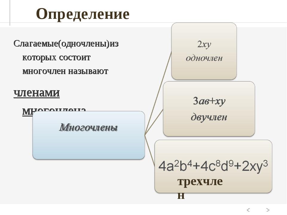 Определение Слагаемые(одночлены)из которых состоит многочлен называют членами...
