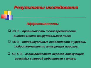 Результаты исследования Эффективность: 89 % - правильность и своевременность