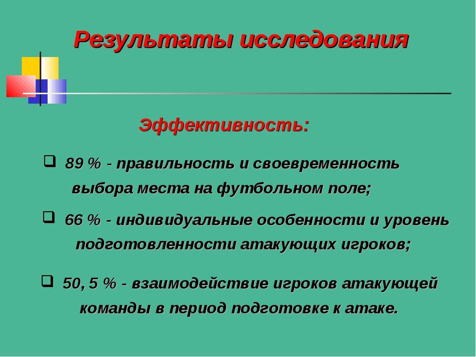 Результаты исследования Эффективность: 89 % - правильность и своевременность...