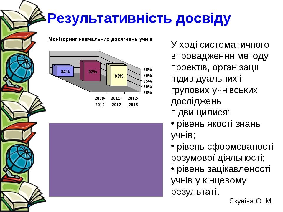 Результативність досвіду Якуніна О. М. У ході систематичного впровадження мет...