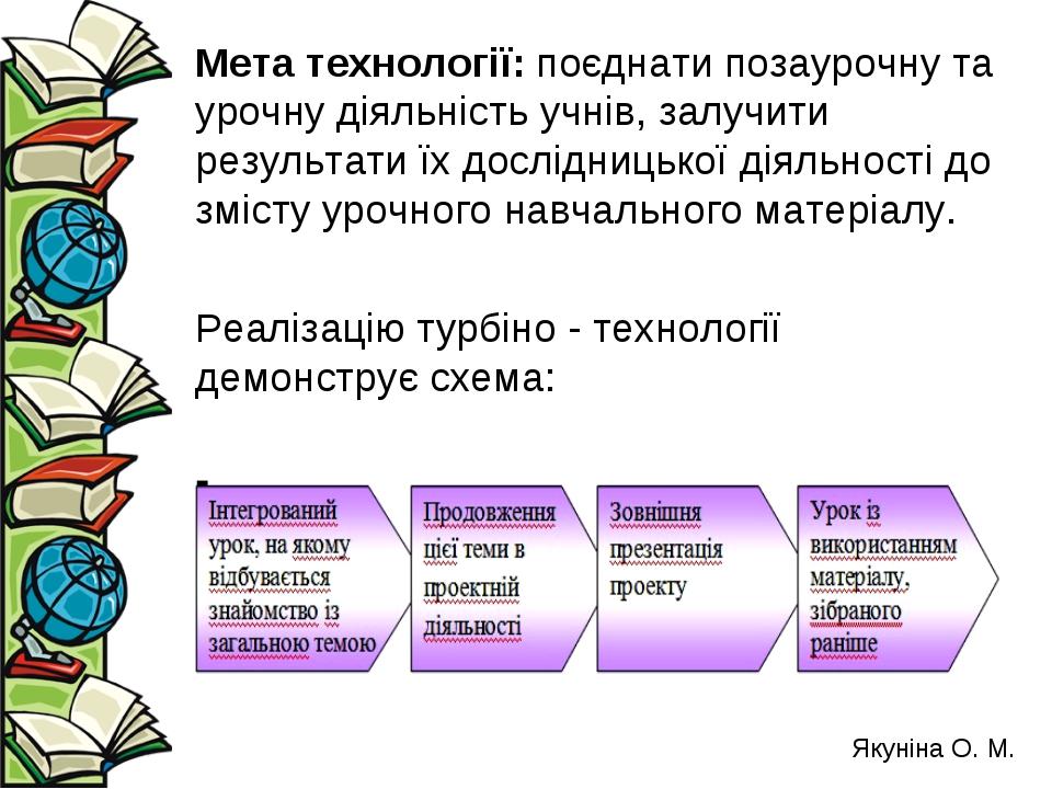 Мета технології: поєднати позаурочну та урочну діяльність учнів, залучити ре...