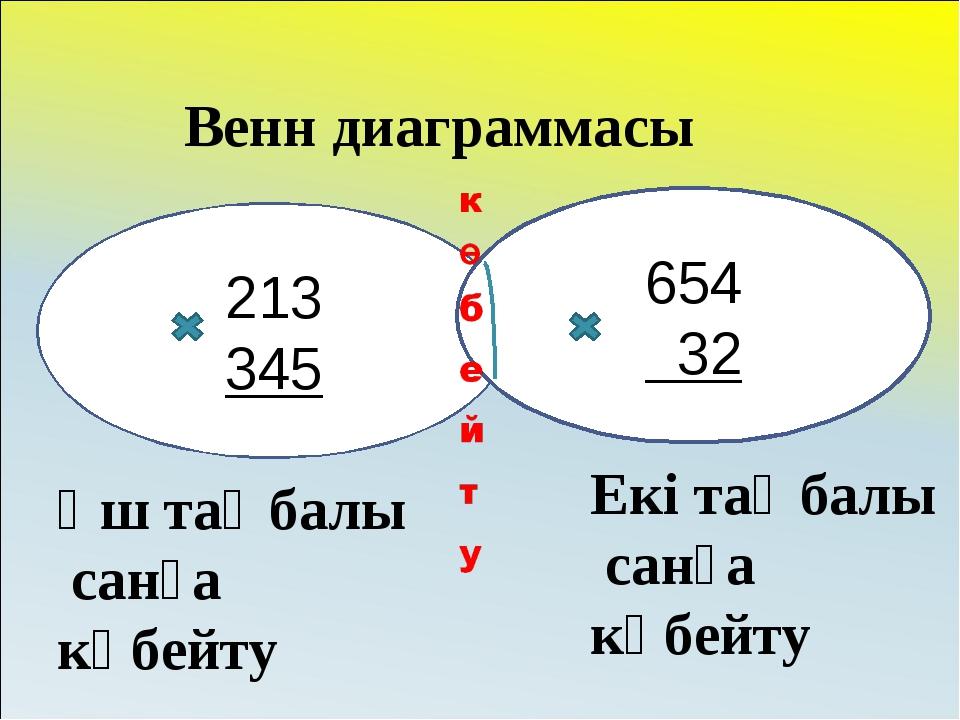 213 345 654 32 Венн диаграммасы Үш таңбалы санға көбейту Екі таңбалы санға кө...