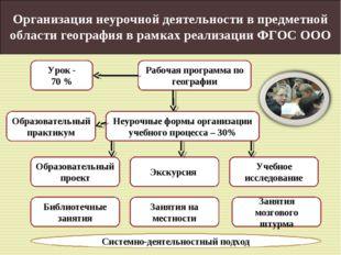 Организация неурочной деятельности в предметной области география в рамках ре