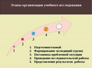 Этапы организации учебного исследования Подготовительный Формирование экспеди