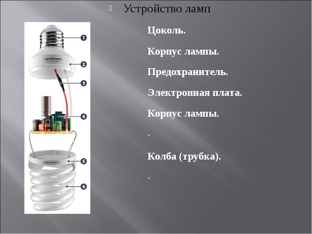 Устройство ламп Цоколь. Корпус лампы. Предохранитель. Электронная плата....