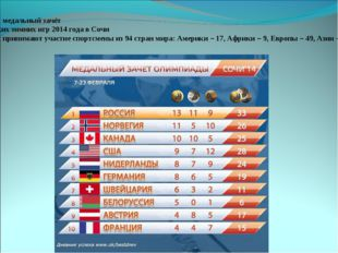 Неофициальный медальный зачёт XXII Олимпийских зимних игр 2014 года в Сочи В