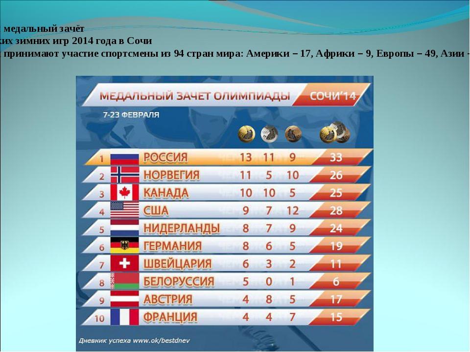 Неофициальный медальный зачёт XXII Олимпийских зимних игр 2014 года в Сочи В...