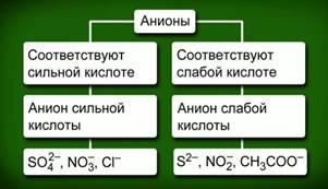 http://static.interneturok.cdnvideo.ru/content/konspekt_image/16468/2b65d82d4e7c952ce28ae2043ad62742.jpg