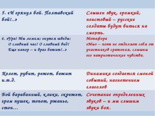 5. «И грянул бой. Полтавский бой!..»Слышен звук, громкий, неистовый – русски