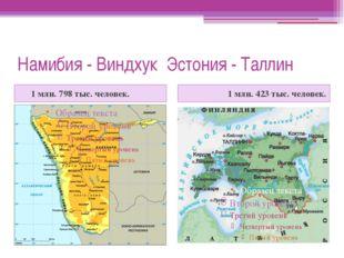 Намибия - Виндхук Эстония - Таллин 1 млн. 798 тыс. человек. 1 млн. 423 тыс. ч