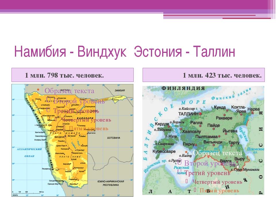 Намибия - Виндхук Эстония - Таллин 1 млн. 798 тыс. человек. 1 млн. 423 тыс. ч...