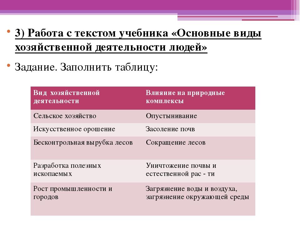 3) Работа с текстом учебника «Основные виды хозяйственной деятельности людей»...