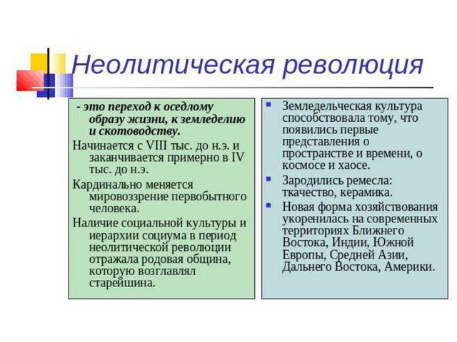 Неолитическая революция 10 класс тест