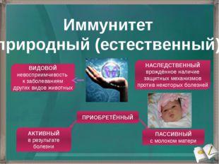 Иммунитет природный (естественный) ВИДОВОЙ невосприимчивость к заболеваниям д