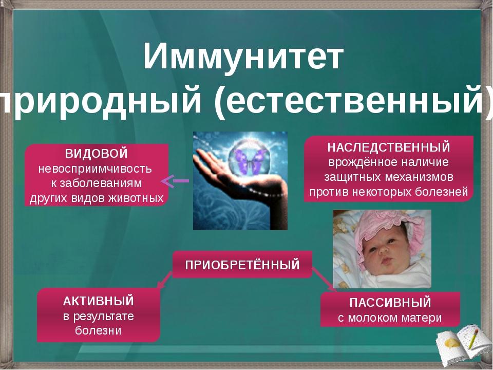 Иммунитет природный (естественный) ВИДОВОЙ невосприимчивость к заболеваниям д...
