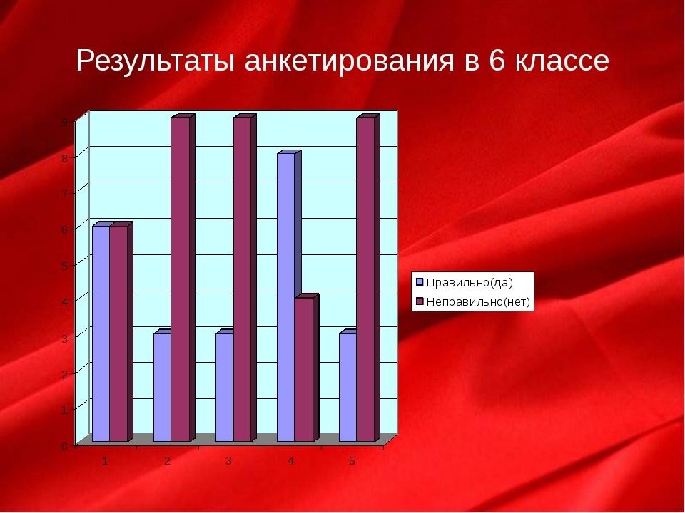 Результаты анкетирования в 6 классе