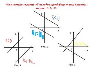 Что можно сказать об угловых коэффициентах прямых на рис. 1, 2, 3? Рис. 2 Ри