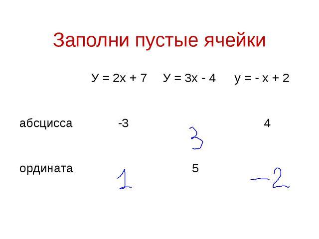 Заполни пустые ячейки У = 2х + 7 У = 3х - 4 у = - х + 2 абсцисса -3 4 ординат...