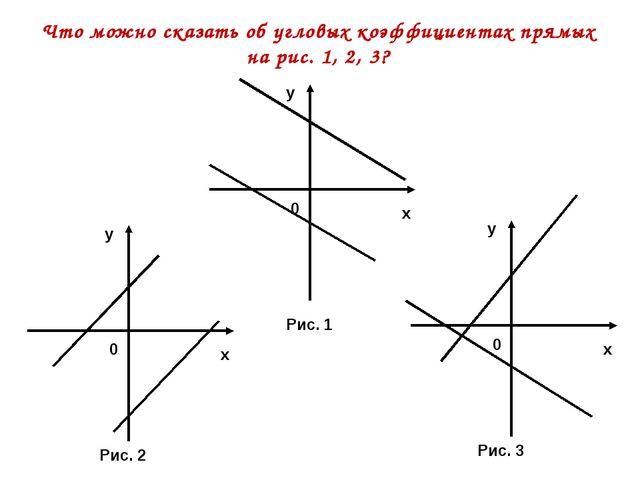 Что можно сказать об угловых коэффициентах прямых на рис. 1, 2, 3? Рис. 2 Ри...