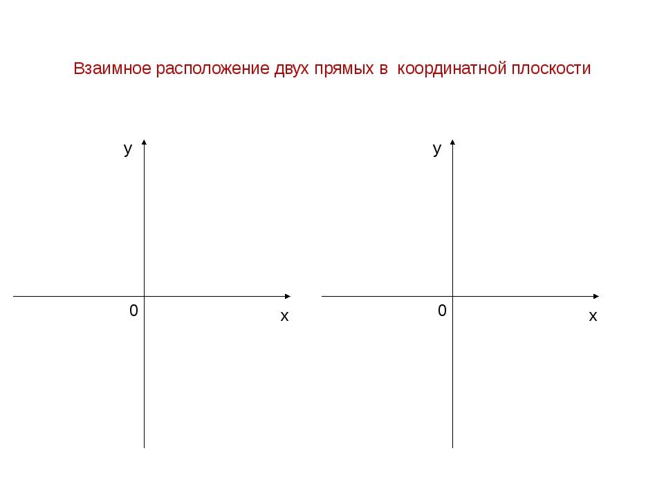Взаимное расположение двух прямых в координатной плоскости х у 0 х у 0