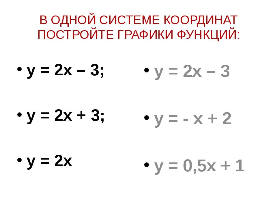 В ОДНОЙ СИСТЕМЕ КООРДИНАТ ПОСТРОЙТЕ ГРАФИКИ ФУНКЦИЙ: y = 2x – 3; y = 2x + 3;...
