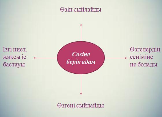 C:\Users\Гулмира\Desktop\майыл.PNG
